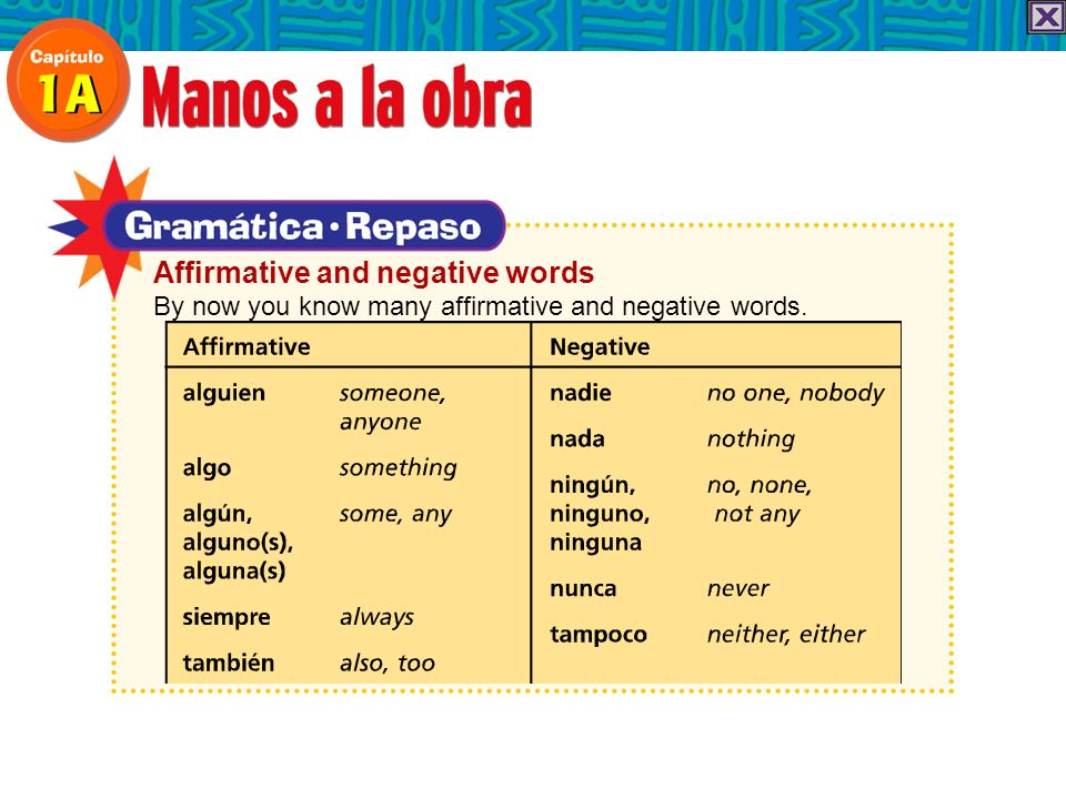 By now you know many affirmative and negative words. Affirmative and negative words