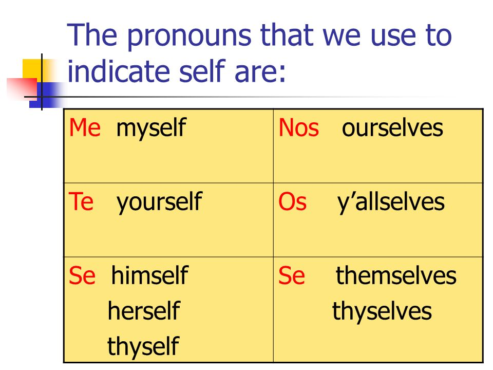 The pronouns that we use to indicate self are: Me myselfNos ourselves Te yourselfOs yallselves Se himself herself thyself Se themselves thyselves