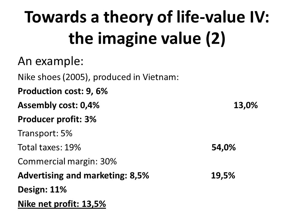 Towards a theory of life-value IV: the imagine value (2) An example: Nike shoes (2005), produced in Vietnam: Production cost: 9, 6% Assembly cost: 0,4