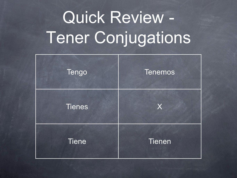 Quick Review - Tener Conjugations TengoTenemos TienesX TieneTienen