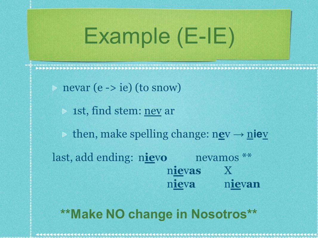 Example (E-IE) nevar (e -> ie) (to snow) 1st, find stem: nev ar then, make spelling change: nev n ie v last, add ending:nievonevamos ** nievasX nievan