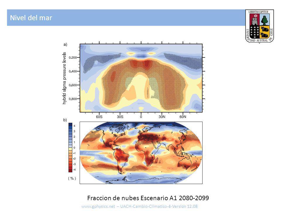 Nivel del mar www.gphysics.net – UACH-Cambio-Climatico-4-Version 12.08 Fraccion de nubes Escenario A1 2080-2099