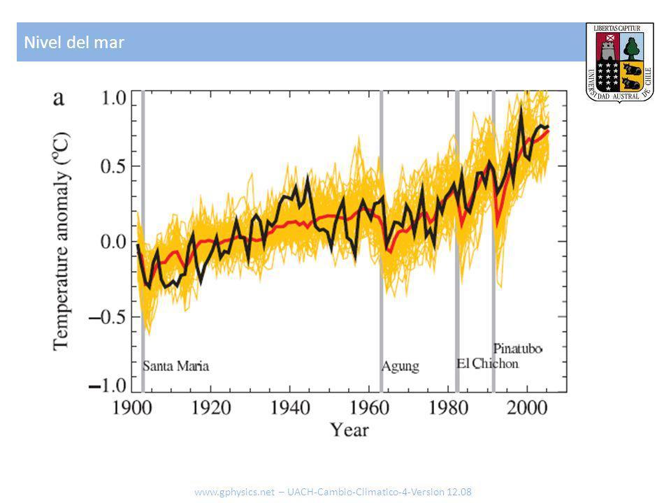 Nivel del mar www.gphysics.net – UACH-Cambio-Climatico-4-Version 12.08