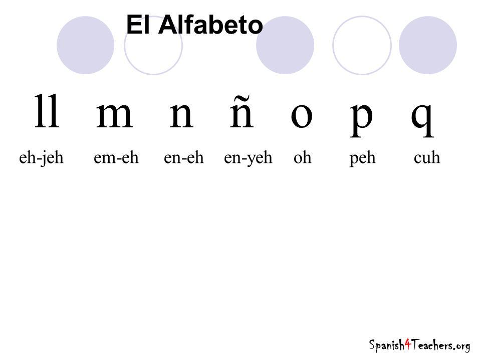 ll m n ñ o p q eh-jeh em-eh en-eh en-yeh oh peh cuh Spanish4Teachers.org El Alfabeto