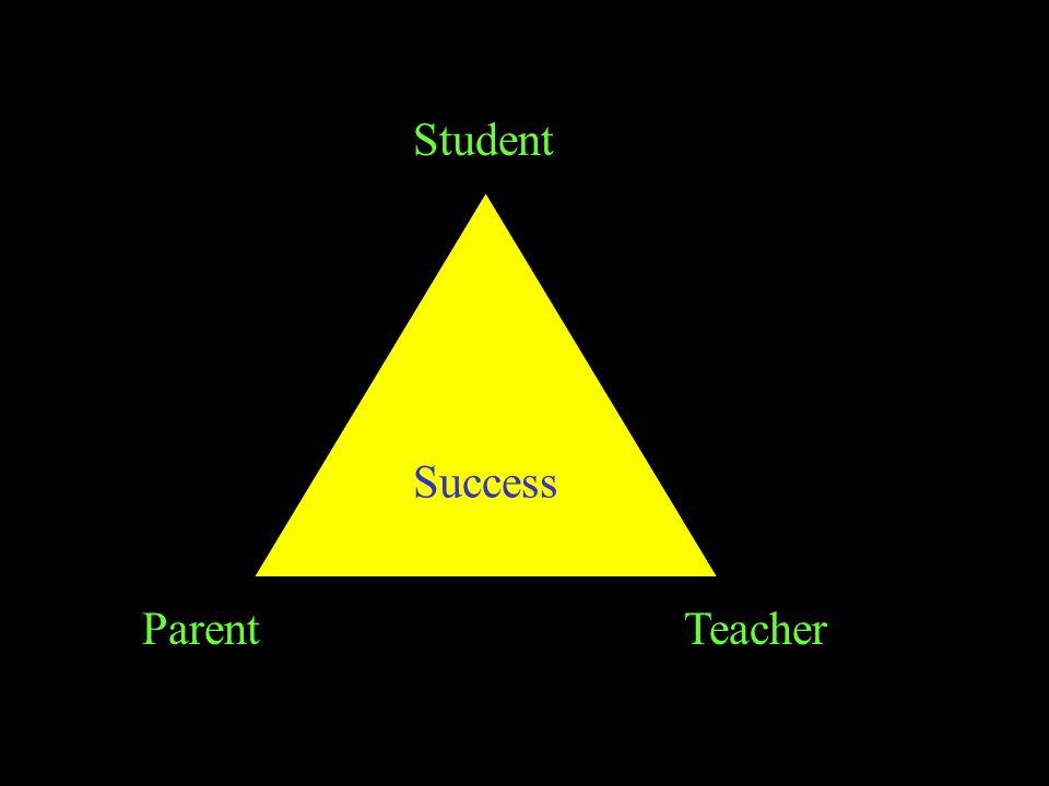 Student Success Student ParentTeacher