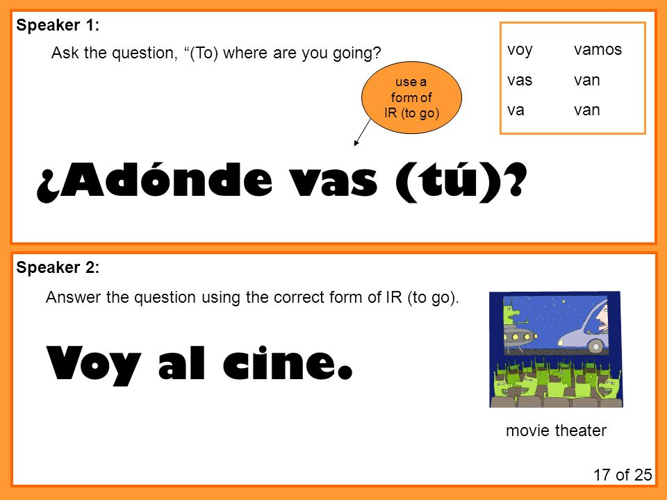 Speaker 1: Speaker 2: Ask the question, (To) where are you going? ¿Adónde vas (tú)? Answer the question using the correct form of IR (to go). Voy al c