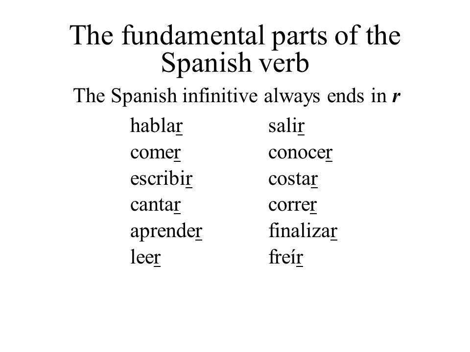 Leer Conjugation