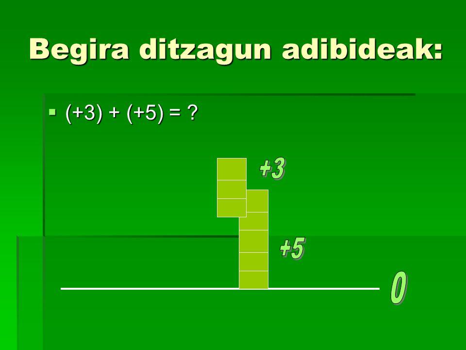 Begira ditzagun adibideak: (+3) + (+5) = ? (+3) + (+5) = ?