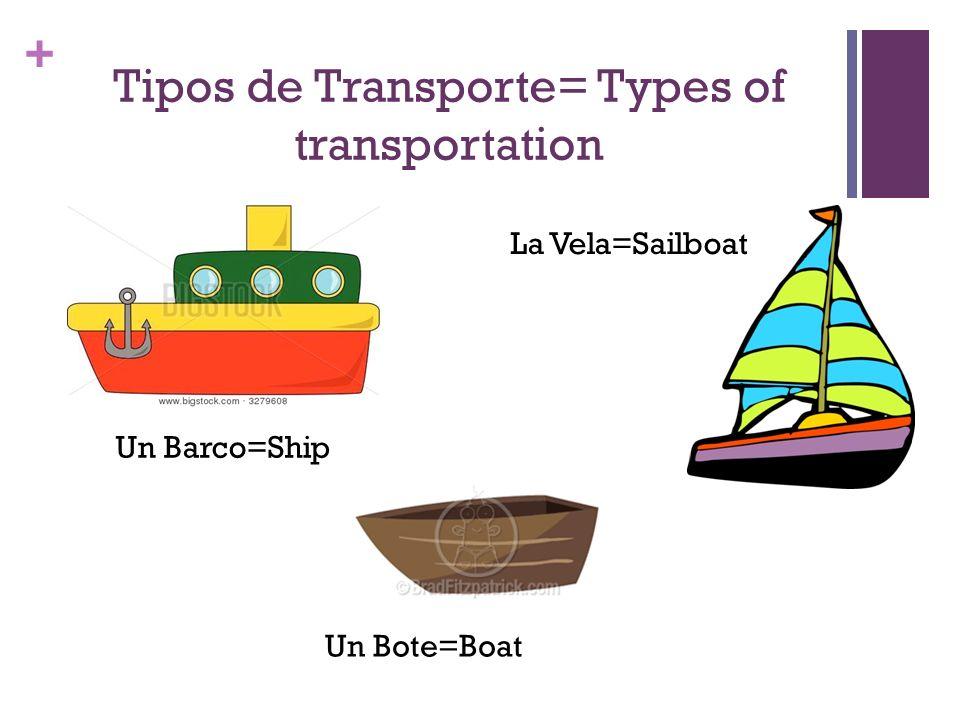 + Tipos de Transporte= Types of transportation Un Avión=Airplane Un Cohete=Rocket Un Helicóptero=Helicopter