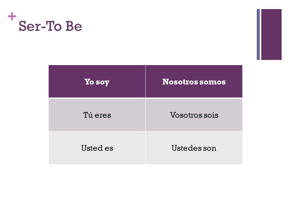 + Ser-To Be Yo soyNosotros somos Tú eresVosotros sois Usted esUstedes son