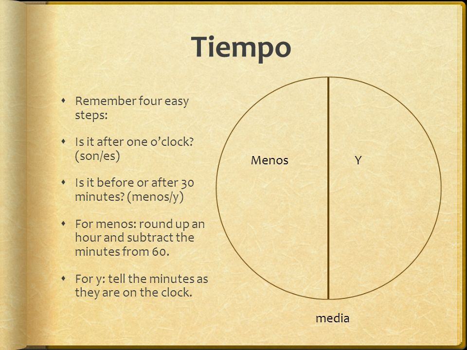 Tiempo Remember four easy steps: Is it after one oclock? (son/es) Is it before or after 30 minutes? (menos/y) For menos: round up an hour and subtract