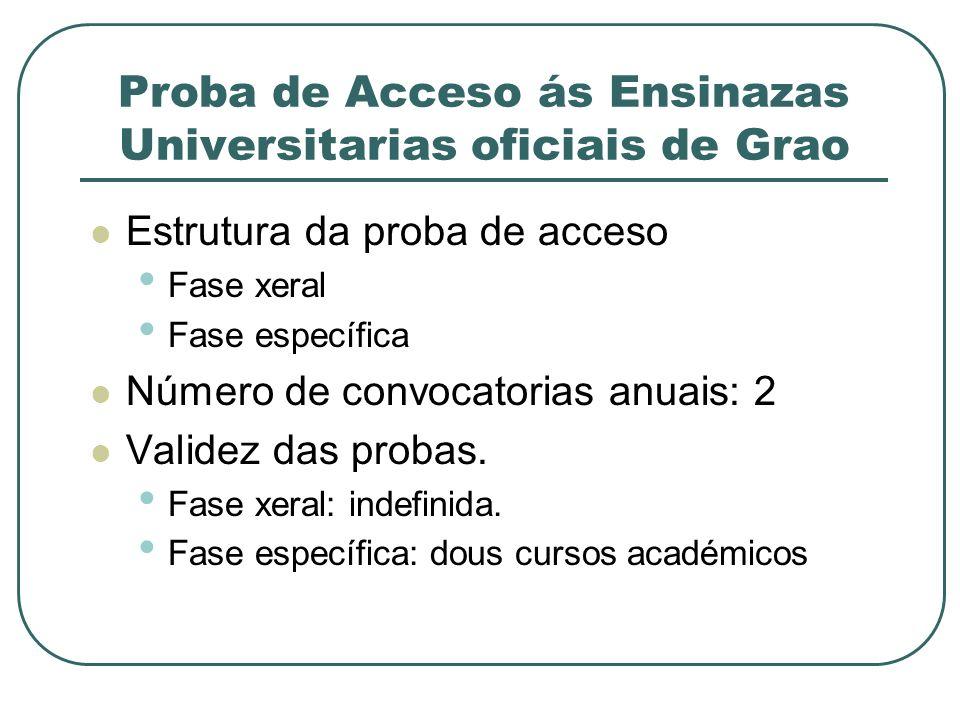 Proba de Acceso ás Ensinazas Universitarias oficiais de Grao Estrutura da proba de acceso Fase xeral Fase específica Número de convocatorias anuais: 2 Validez das probas.