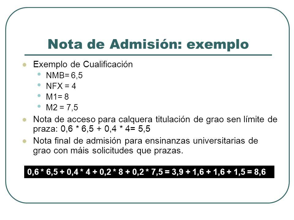 Nota de Admisión: exemplo Exemplo de Cualificación NMB= 6,5 NFX = 4 M1= 8 M2 = 7,5 Nota de acceso para calquera titulación de grao sen límite de praza: 0,6 * 6,5 + 0,4 * 4= 5,5 Nota final de admisión para ensinanzas universitarias de grao con máis solicitudes que prazas.