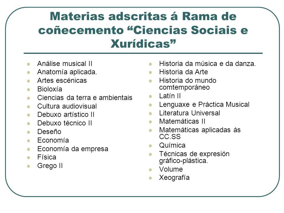 Materias adscritas á Rama de coñecemento Ciencias Sociais e Xurídicas Análise musical II Anatomía aplicada.