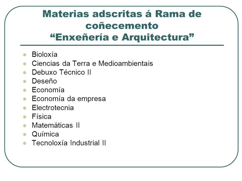 Materias adscritas á Rama de coñecemento Enxeñería e Arquitectura Bioloxía Ciencias da Terra e Medioambientais Debuxo Técnico II Deseño Economía Economía da empresa Electrotecnia Física Matemáticas II Química Tecnoloxía Industrial II