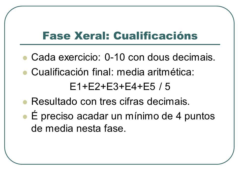 Fase Xeral: Cualificacións Cada exercicio: 0-10 con dous decimais.