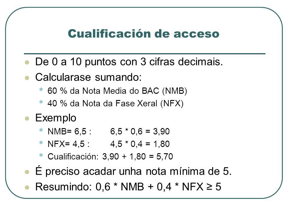 Cualificación de acceso De 0 a 10 puntos con 3 cifras decimais.