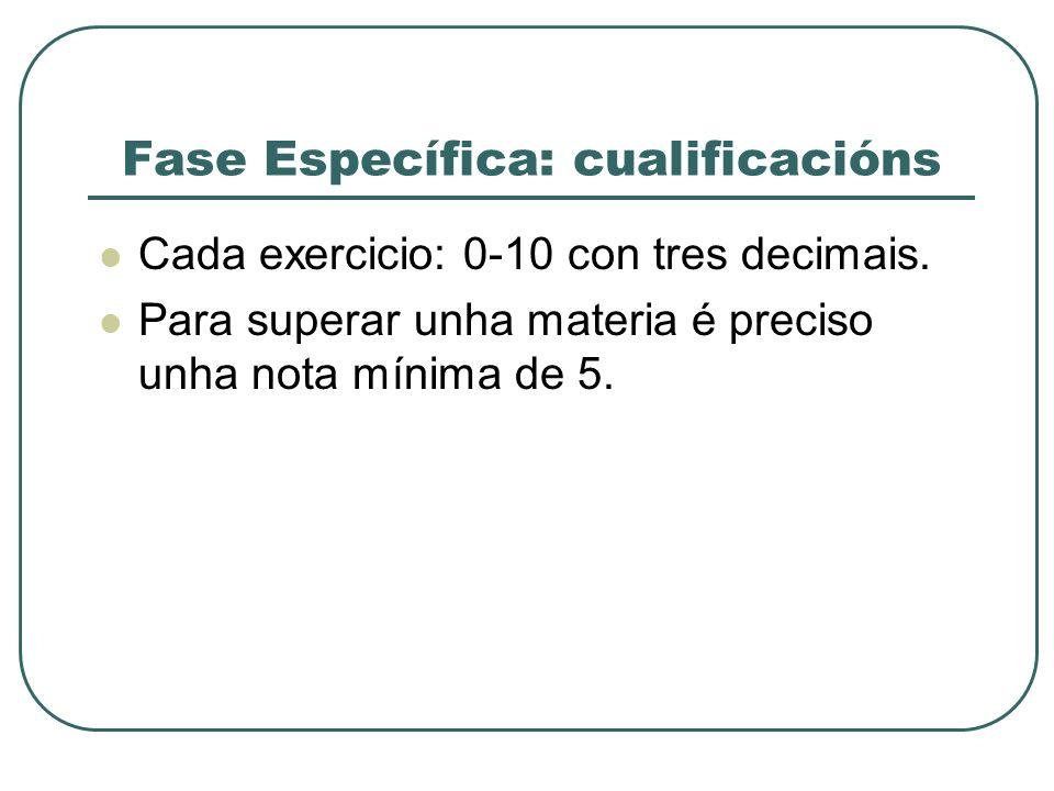 Fase Específica: cualificacións Cada exercicio: 0-10 con tres decimais.