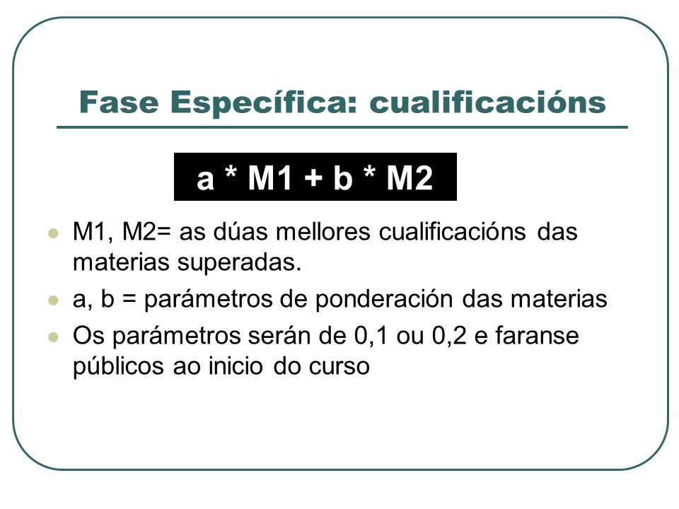 Fase Específica: cualificacións M1, M2= as dúas mellores cualificacións das materias superadas.