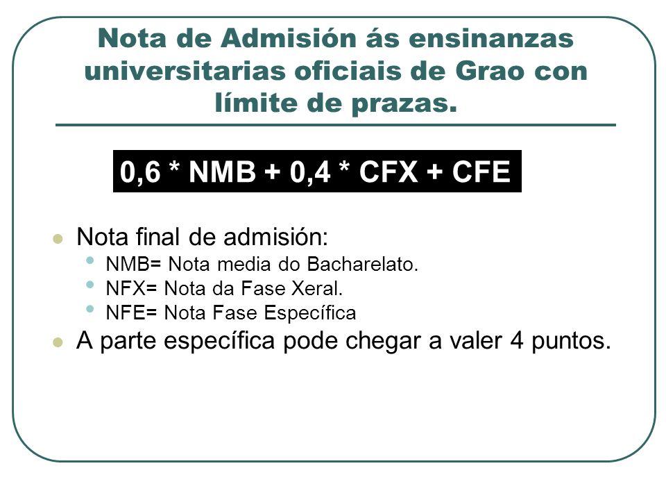 Nota de Admisión ás ensinanzas universitarias oficiais de Grao con límite de prazas.