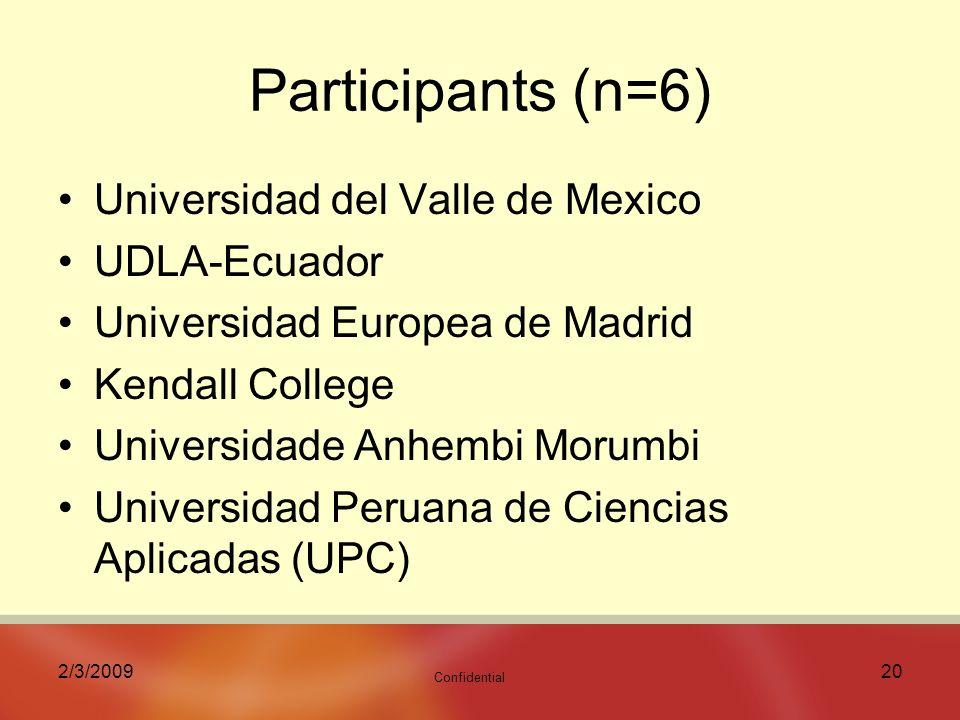 Confidential 2/3/200920 Participants (n=6) Universidad del Valle de Mexico UDLA-Ecuador Universidad Europea de Madrid Kendall College Universidade Anhembi Morumbi Universidad Peruana de Ciencias Aplicadas (UPC)