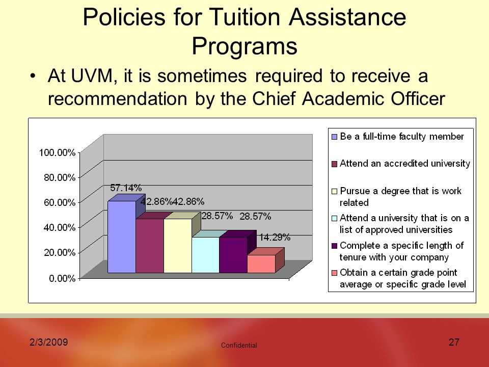 Confidential 2/3/ Policies for Tuition Assistance Programs At UVM, it is sometimes required to receive a recommendation by the Chief Academic Officer