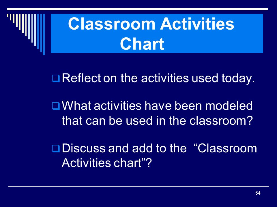54 Classroom Activities Chart Reflect on the activities used today. What activities have been modeled that can be used in the classroom? Discuss and a