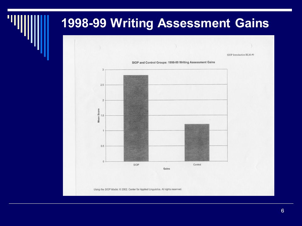 6 1998-99 Writing Assessment Gains