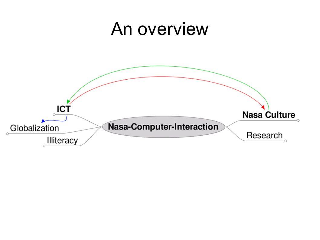 Terminology adaptation process