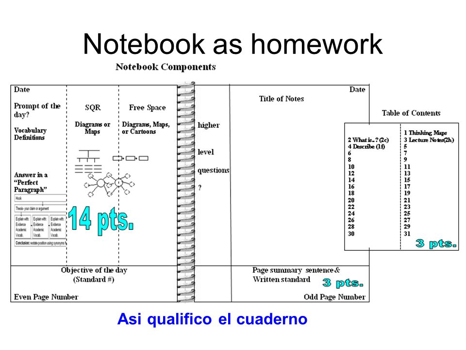 Notebook as homework Asi qualifico el cuaderno