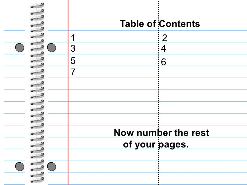 Table of Contents 1 3 5 7 2 4 6 Now number the rest of your pages.