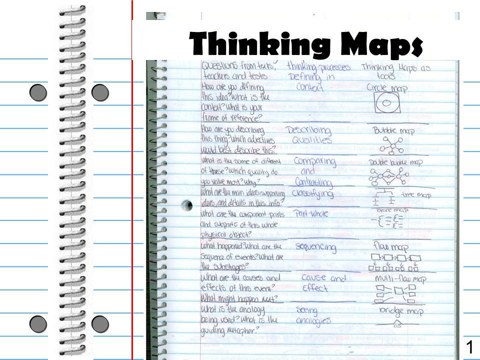 1 Thinking Maps