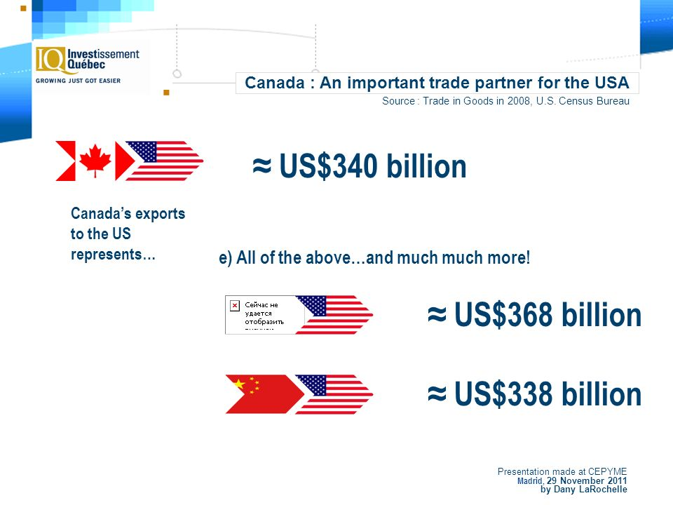Presentation made at CEPYME Madrid, 29 November 2011 by Dany LaRochelle US$340 billion Canadas exports to the US represents… e) All of the above…and much much more.