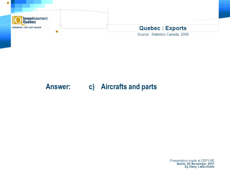 Presentation made at CEPYME Madrid, 29 November 2011 by Dany LaRochelle Answer: c)Aircrafts and parts Quebec : Exports Source : Statistics Canada, 2009
