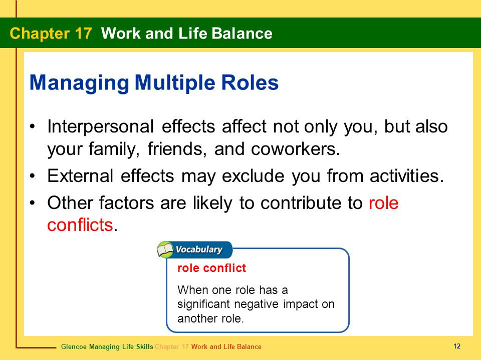 Glencoe Managing Life Skills Chapter 17 Work and Life Balance Chapter 17 Work and Life Balance 12 Managing Multiple Roles Interpersonal effects affect