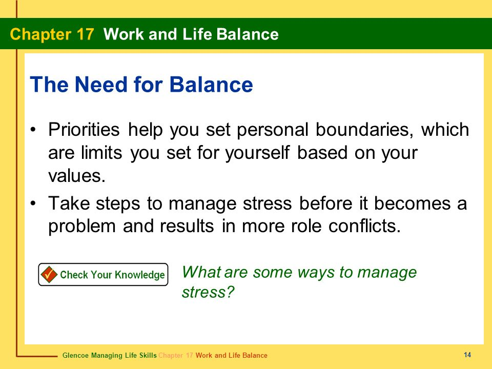 Glencoe Managing Life Skills Chapter 17 Work and Life Balance Chapter 17 Work and Life Balance 14 The Need for Balance Priorities help you set persona