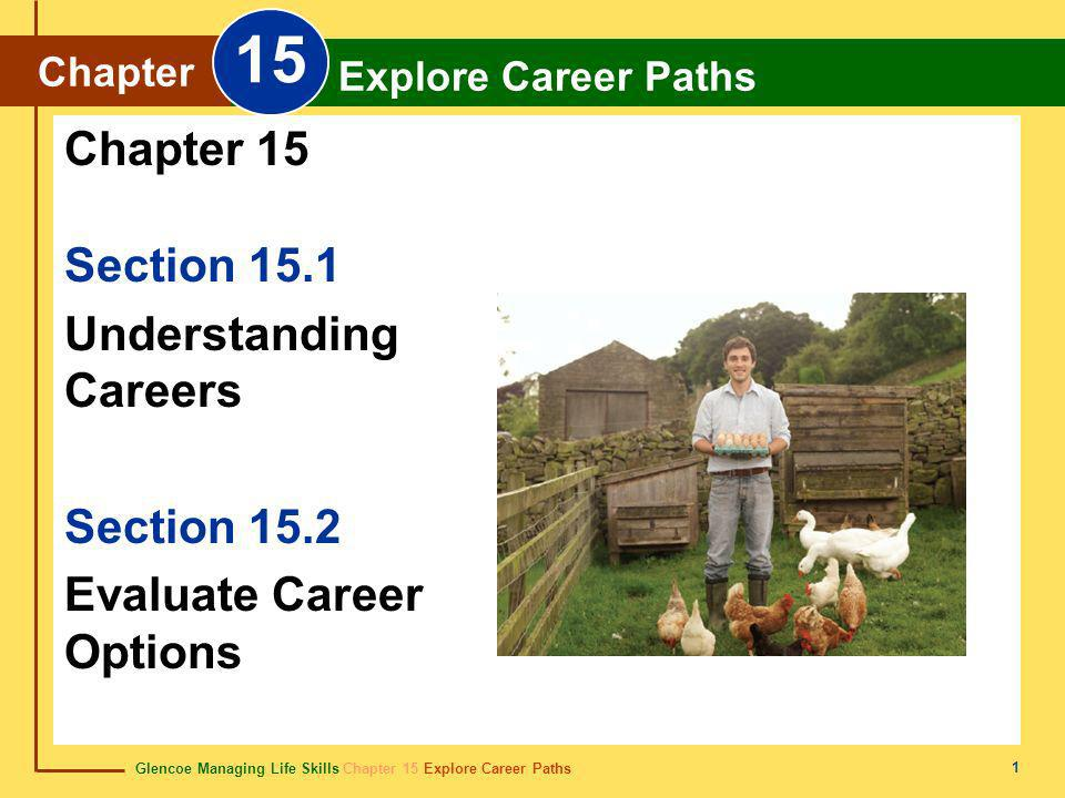 Glencoe Managing Life Skills Chapter 15 Explore Career Paths Chapter 15 Explore Career Paths 12 Content Vocabulary Academic Vocabulary aptitude career cluster job shadowing career ladder suit prospects
