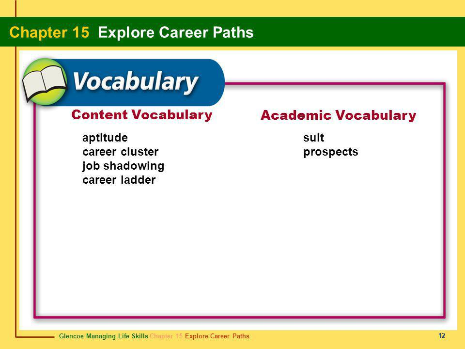 Glencoe Managing Life Skills Chapter 15 Explore Career Paths Chapter 15 Explore Career Paths 12 Content Vocabulary Academic Vocabulary aptitude career