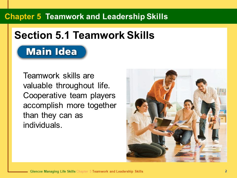 Glencoe Managing Life Skills Chapter 5 Teamwork and Leadership Skills Chapter 5 Teamwork and Leadership Skills 3 Content VocabularyAcademic Vocabulary teamwork cooperation persuade majority rule compromise consensus parliamentary procedure groupthink effective alternative