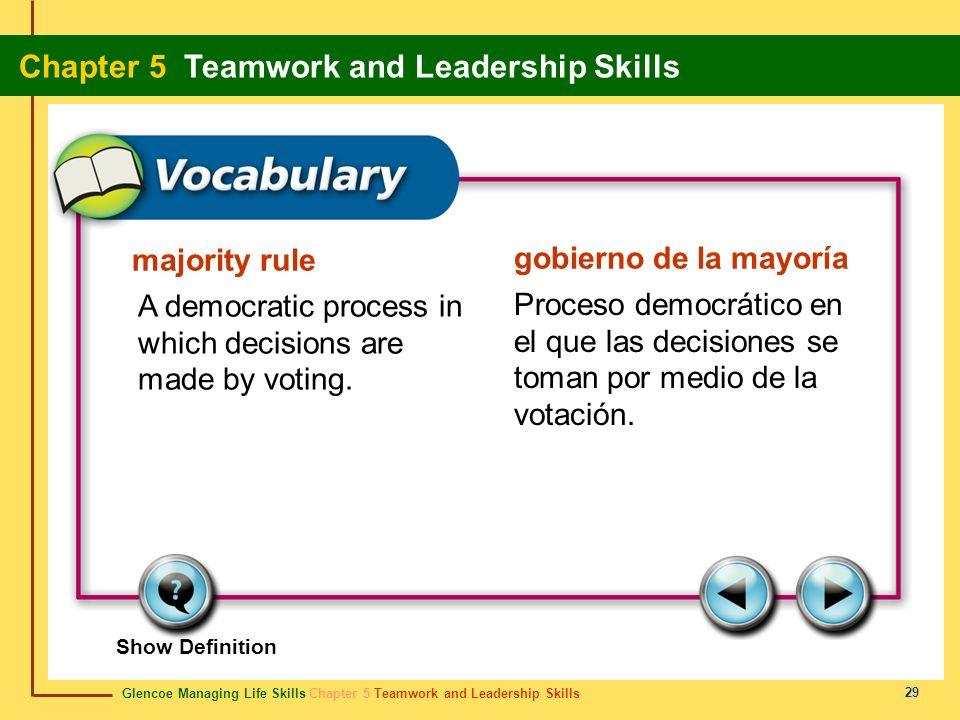 Glencoe Managing Life Skills Chapter 5 Teamwork and Leadership Skills Chapter 5 Teamwork and Leadership Skills 29 majority rule gobierno de la mayoría