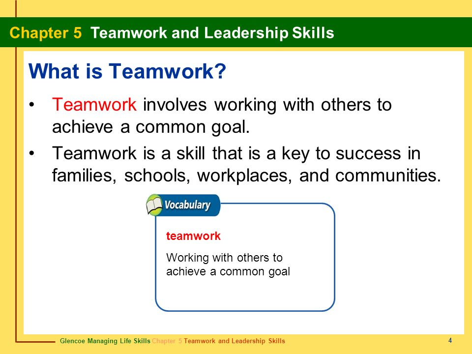 Glencoe Managing Life Skills Chapter 5 Teamwork and Leadership Skills Chapter 5 Teamwork and Leadership Skills 25 Review Start Do you remember the vocabulary terms from this chapter.
