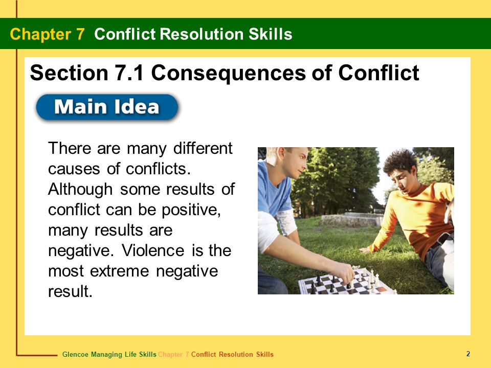 Glencoe Managing Life Skills Chapter 7 Conflict Resolution Skills Chapter 7 Conflict Resolution Skills 3 Content VocabularyAcademic Vocabulary conflict power struggle prejudice violence bully trivial progress