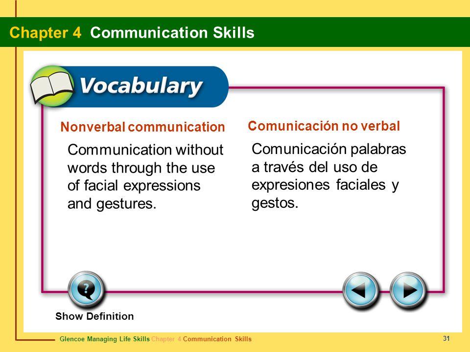 Glencoe Managing Life Skills Chapter 4 Communication Skills Chapter 4 Communication Skills 31 Nonverbal communication Comunicación no verbal Communica