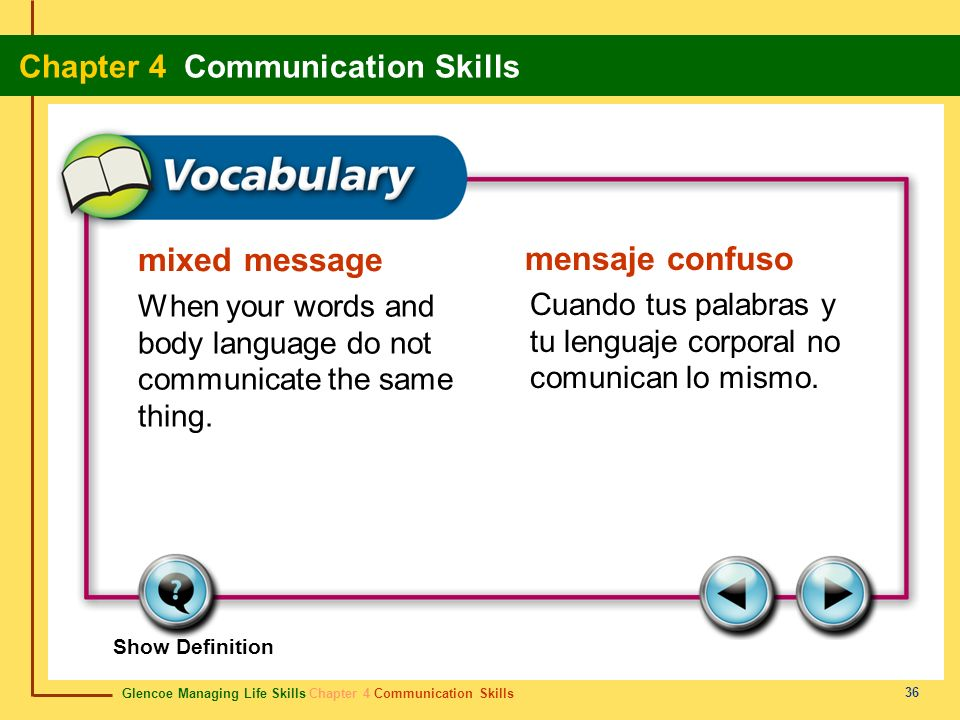 Glencoe Managing Life Skills Chapter 4 Communication Skills Chapter 4 Communication Skills 36 mixed message mensaje confuso When your words and body l