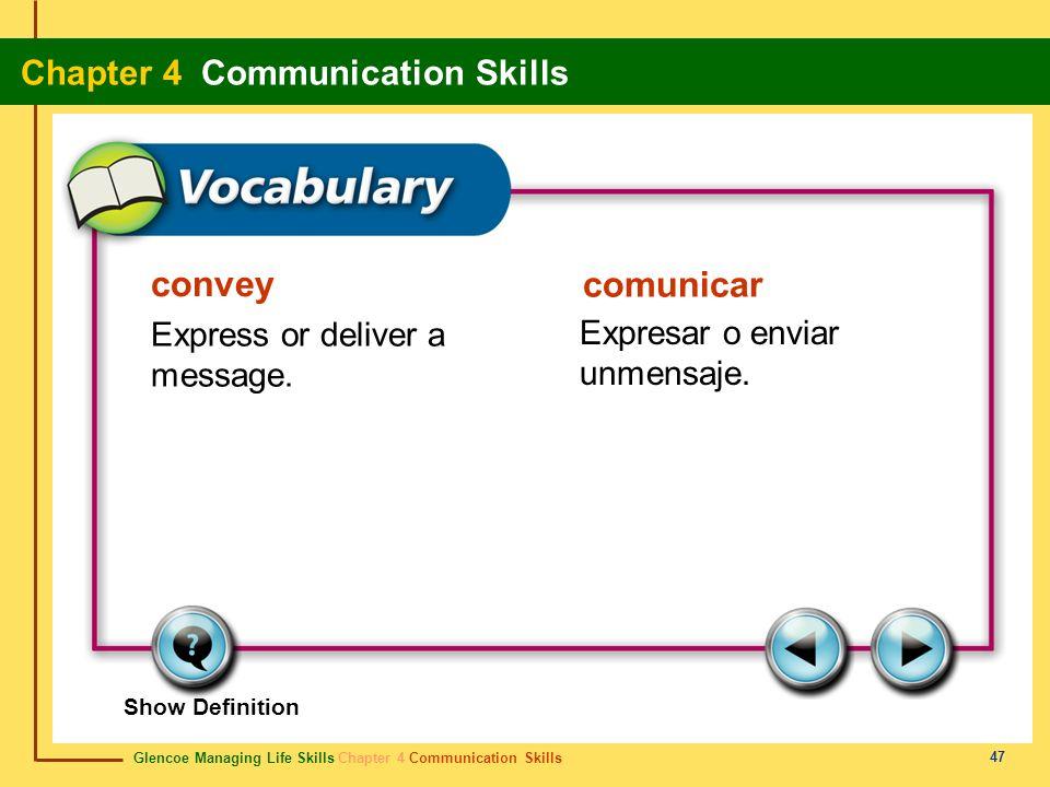 Glencoe Managing Life Skills Chapter 4 Communication Skills Chapter 4 Communication Skills 47 convey comunicar Express or deliver a message. Expresar