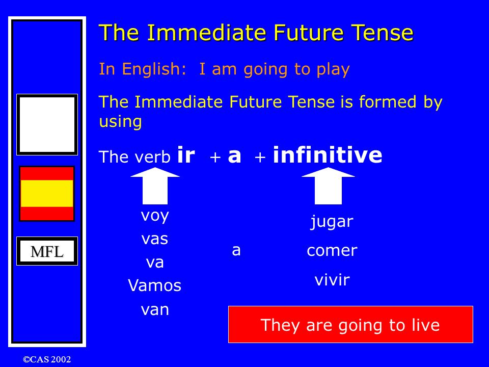 MFL ©CAS 2002 The Immediate Future Tense In English: I am going to play The Immediate Future Tense is formed by using The verb ir + a + infinitive voy vas va Vamos van a jugar comer vivir Therefore voy a jugar =I am going to playvamos a comer =We are going to eatVan a vivir =They are going to live