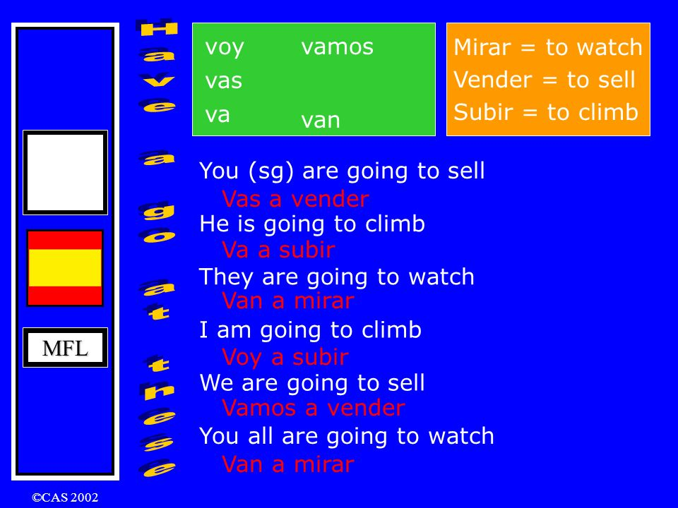 MFL ©CAS 2002 Mirar = to watch Vender = to sell Subir = to climb voy vas va vamos van You (sg) are going to sell He is going to climb They are going to watch I am going to climb We are going to sell You all are going to watch Vas a vender Va a subir Van a mirar Voy a subir Vamos a vender Van a mirar