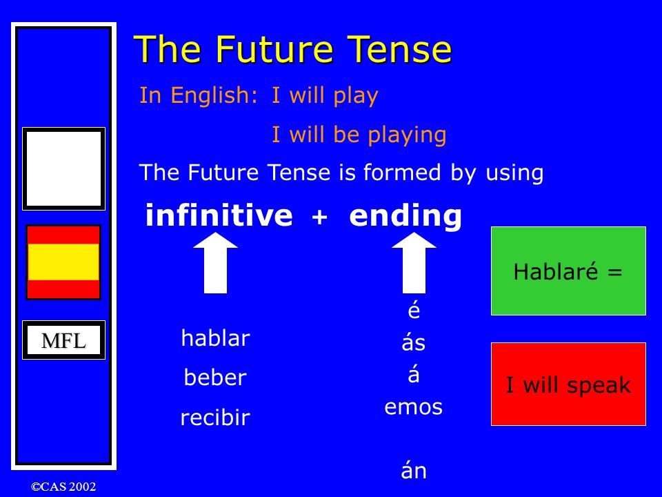 MFL ©CAS 2002 The Future Tense In English: I will play I will be playing The Future Tense is formed by using infinitive + ending hablar beber recibir é ás á emos án Beberemos = We will drink Recibiré = I will receive Hablarán = They will speak He will drink = Beberá Hablaré = I will speak