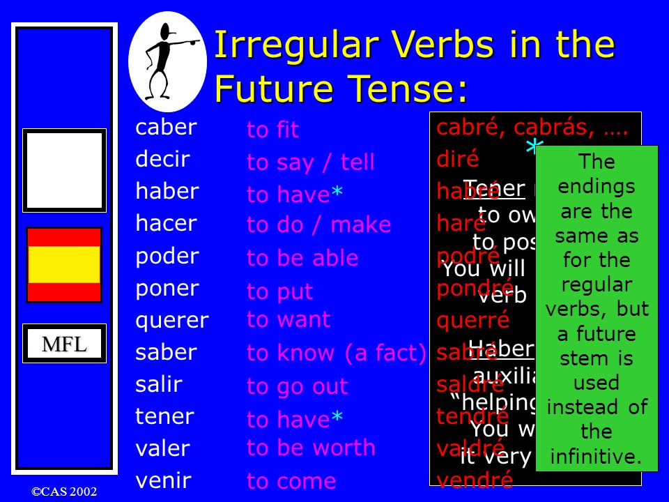 MFL ©CAS 2002 Irregular Verbs in the Future Tense: caber decir haber hacer poder poner querer saber salir tener valer venir to fit to say / tell to have* to do / make to be able to put to want to know (a fact) to go out to have* to be worth to come * Tener means to own or to possess.