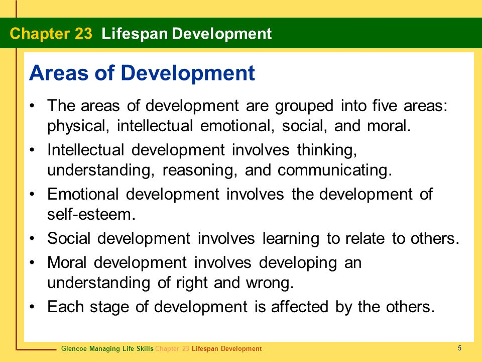 Glencoe Managing Life Skills Chapter 23 Lifespan Development Chapter 23 Lifespan Development 5 Areas of Development The areas of development are grouped into five areas: physical, intellectual emotional, social, and moral.
